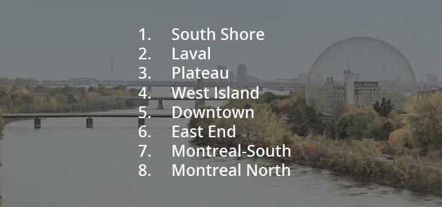 best neighbourhoods young families montreal (1)