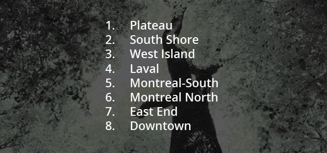 montreal-greenest
