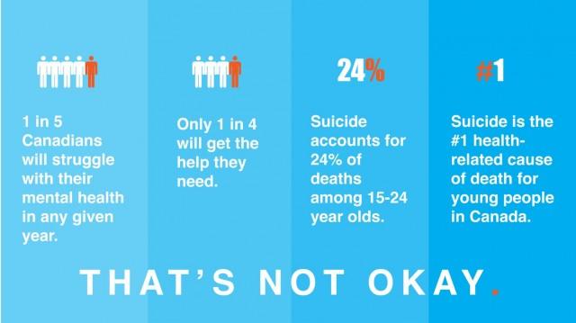 Jack.org - Statistics